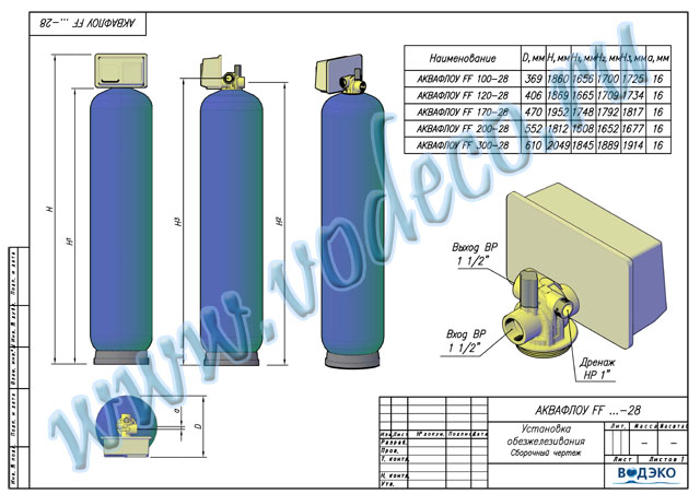 aquaflow FF28