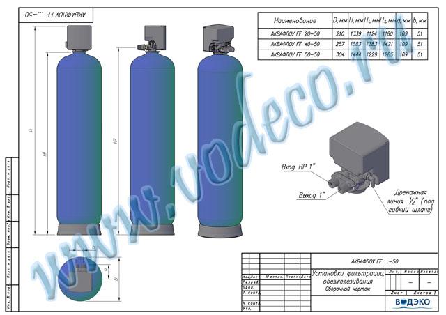 aquaflow FF50