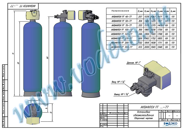 aquaflow FF77