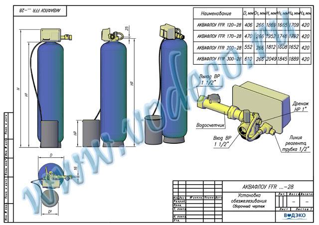 aquaflow FFR28