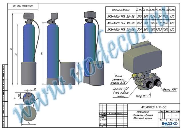 aquaflow FFR56