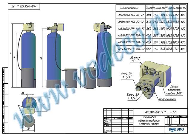 aquaflow FFR77